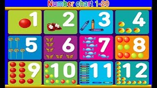 Kids Learning Numbers and Counting Songs With Music | Learn Color Numbers for Kids |  Kids Fun Learn