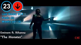 Top 40 Deutsche/German Single Charts | 21. Februar/February 2014