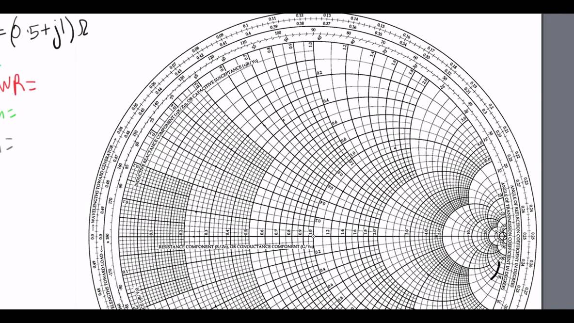 Brief tutorial on smith chart youtube brief tutorial on smith chart ccuart Image collections