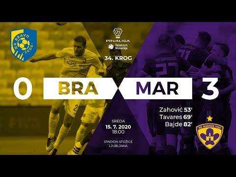 Bravo Maribor Goals And Highlights