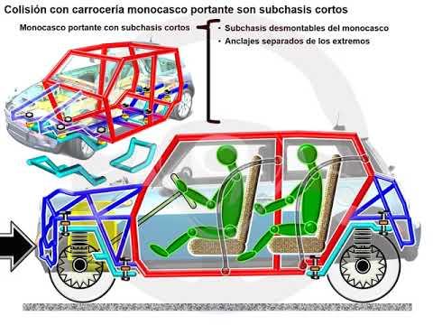 Historia de la carrocería de seguridad pasiva (7/8)