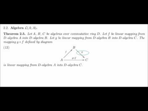 Linear Mapping of Free Algebra