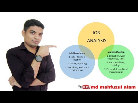 Job Description | Specification | Analysis by Md. Mahfuzul Alam in Bangla