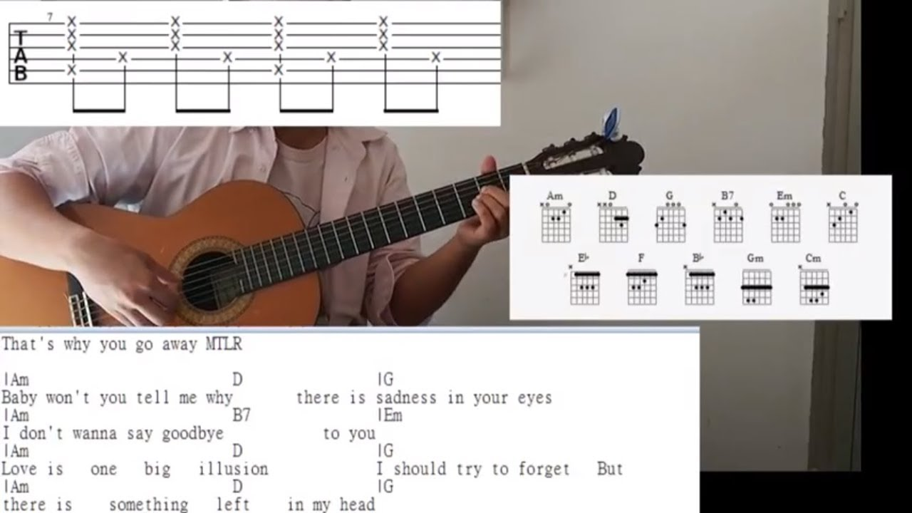 Thats Why You Go Away Cc Cheung Fingerstyle Guitar Tab Youtube
