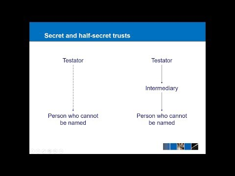 Secret and Half-Secret Trusts
