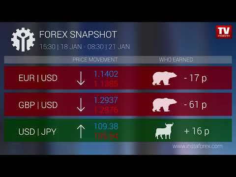 who-earned-on-forex-21.01.2019-9:30