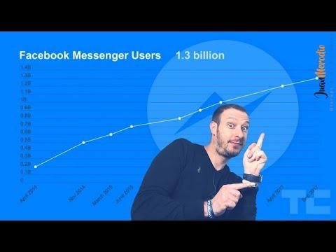Facebook Messenger Marketing ¡ÚSALO!