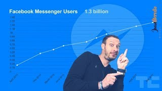 Facebook Messenger Marketing ¡ÚSALO!
