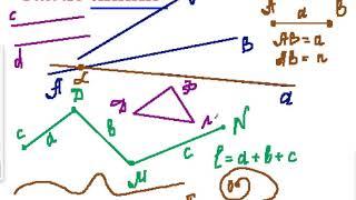 """Урок математики в 5 классе. Тема """" Линии на плоскости"""" ."""