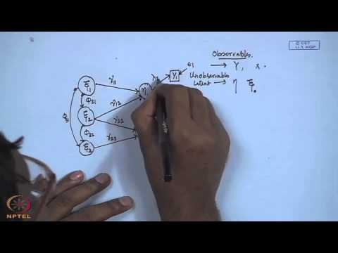 Mod-01 Lec-38 Introduction to Structural Equation Modeling (SEM)