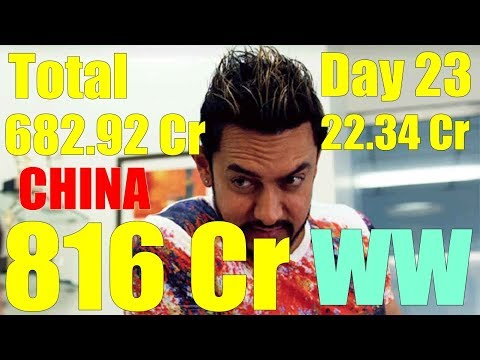 Secret Superstar Box Office Collection Day 23 CHINA