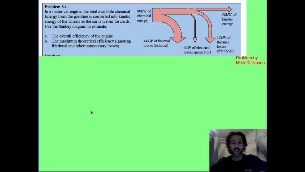 Vid 1 Topic 8 Degredation Sankey Diagrams Electricity Production
