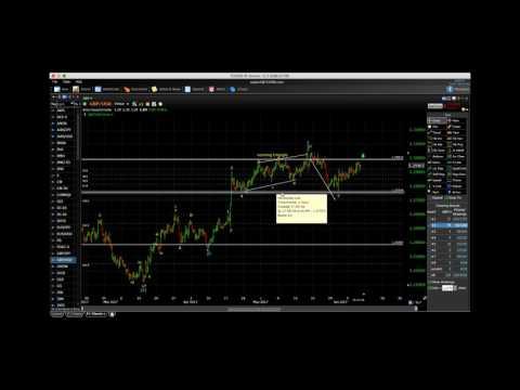 Market Update for June 9, 2017