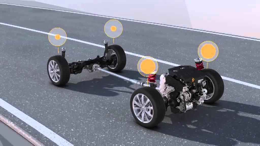 haldex system on volkswagen golf 7 4motion youtube. Black Bedroom Furniture Sets. Home Design Ideas