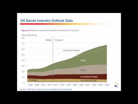 WEBINAR: Canada's Oil Sands