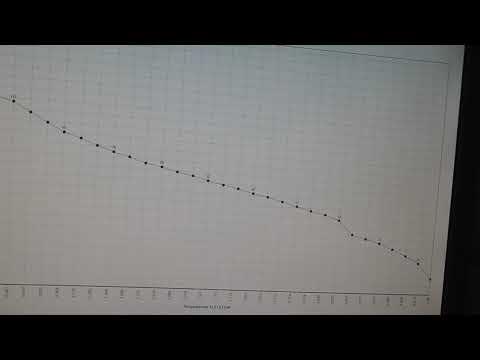 как я снизил расход топлива прошивка эбу фиат пунто(правка проши)