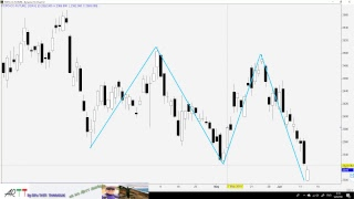 FBMKL + Crude Palm Oil Futures on 14 June 2018 by Sifu Thiti , ARTT Master (ENG)