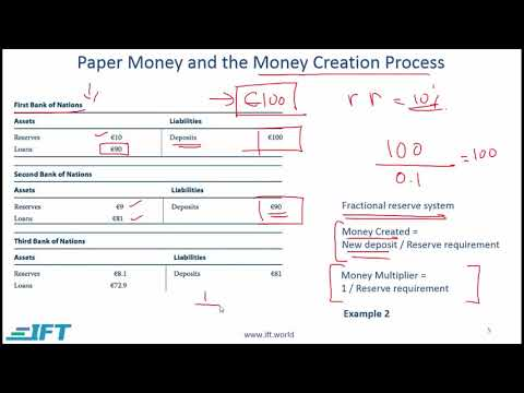 Level I CFA: Economics: Monetary and Fiscal Policy-Lecture 1