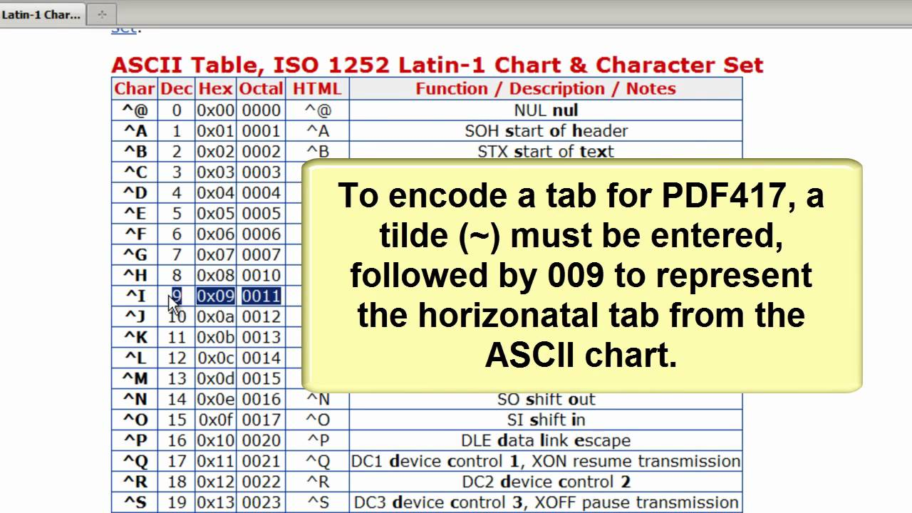 How to Encode a Tab (or Function) in a #PDF417 Barcode using the  #BarcodeGenerator