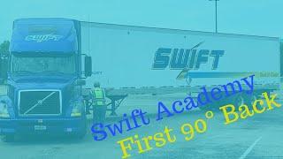 Swift Academy 90° Backing