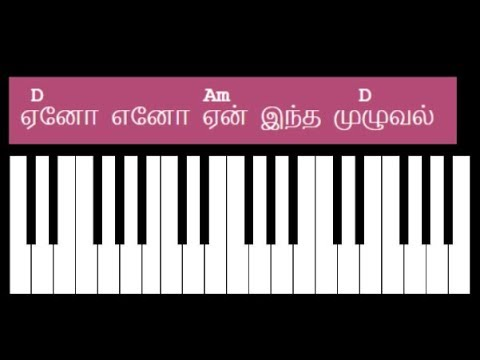 Yen Intha Muzhuval Christmas Song Keyboard chords and Lyrics - D Major Scale