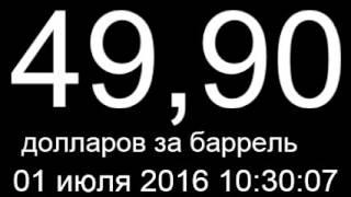 TeleTrade: Курс рубля, 15.05.2017 – Снижение добычи нефти продлят до 1 квартала 2018 г.
