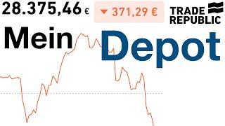 -371 € 🤔 Mein Trade Republic Depot vom 21. Februar 2020