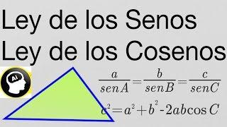 Ley de Senos y Ley de Cosenos, resolución de triángulos oblicuángulos