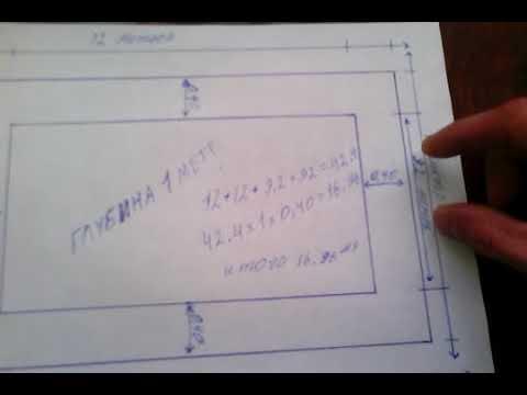 Вычисляем объем бетона полимерный бетон состав