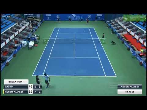 Lukas Lacko - Felix Auger-Aliassime. Highlights. ATP Bratislava