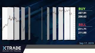 XTrade_EN- Daily financial news-17-09-19