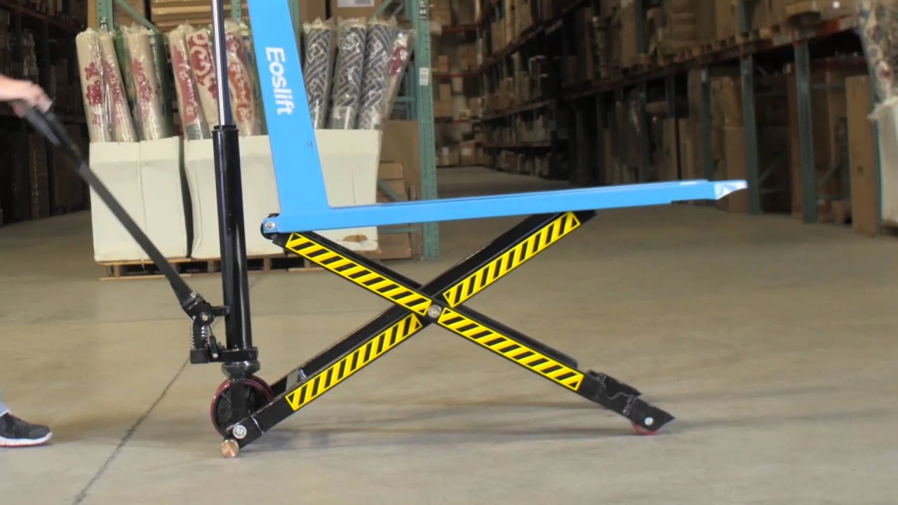 Image Result For Uline Pallet Jack