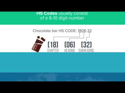 How to Find Your HS Code