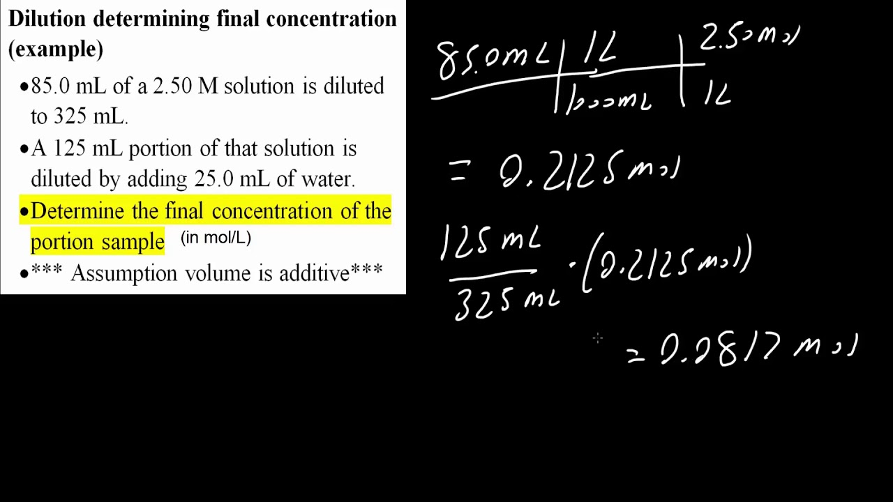 Dilution Determining Final Concentration  Example
