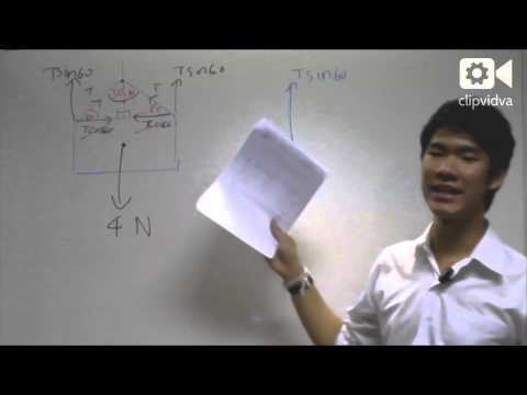 [clipvidva]  สมดุลกล Mechanical Equilibrium Part1/5