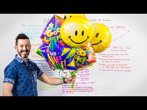 On-Page SEO in 2016: The 8 Principles for Success - Whiteboard Friday
