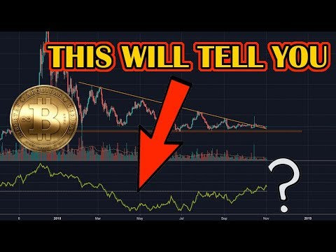 BITCOIN - how we'll know when the bear market is OVER. Basic Attention Token price!.