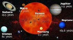 How Long Planets Take to Orbit the Sun | Solar Year of Other Planets as Compared to Earth