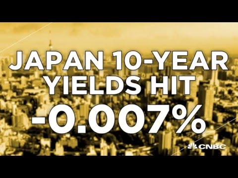 Japan 10-Year goes negative | CNBC International