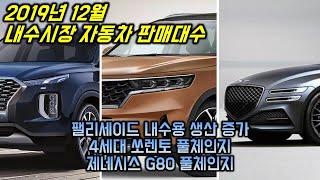 신형 쏘렌토, 신형 G80 출격대기, 2019년 12월…