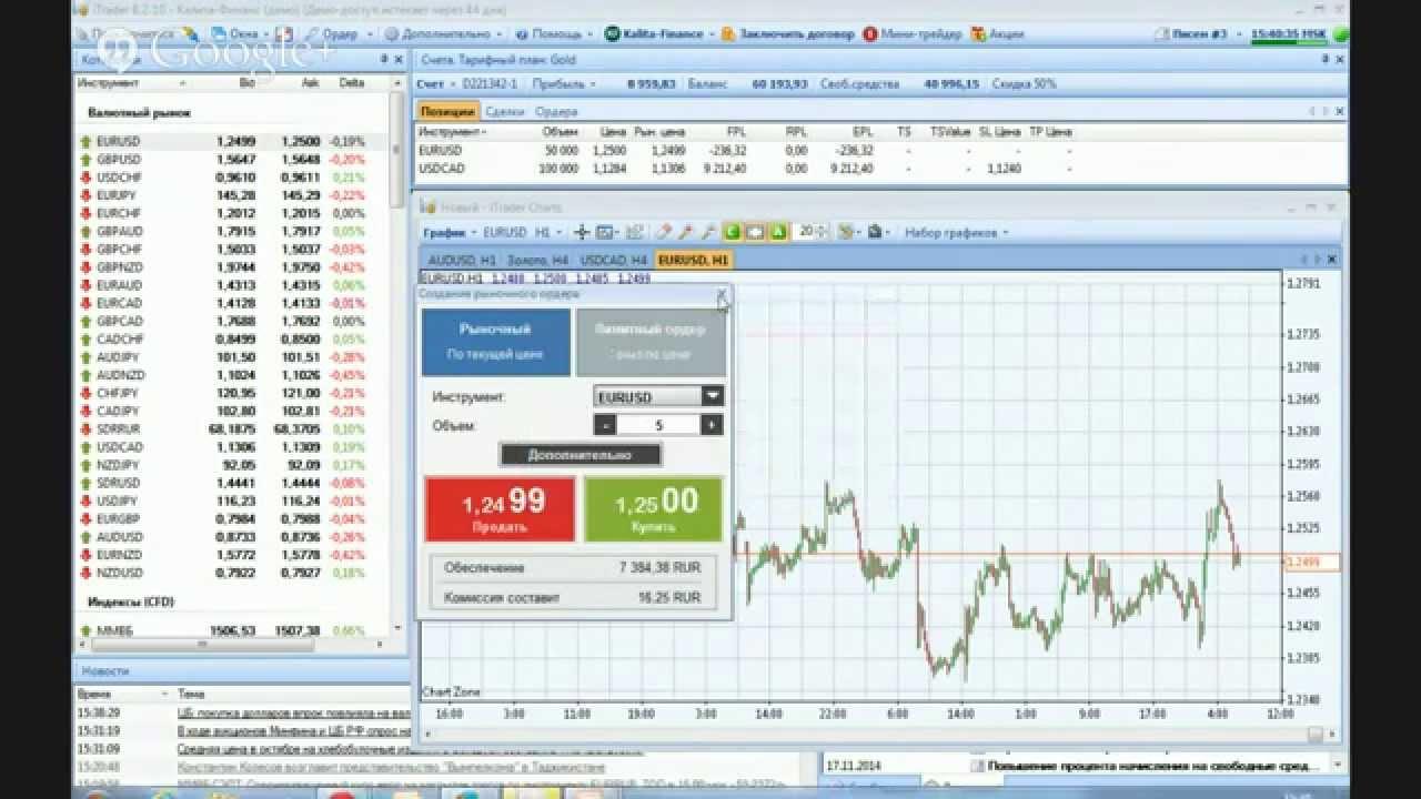 Форекс как совершить сделку оплата биткоин в интернет магазине