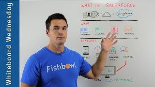 What is Salesforce? - Whiteboard Wednesday
