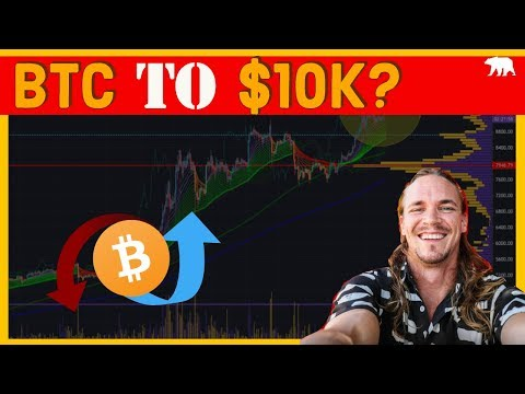 BItcoin $10k - Triangle Break? ( ARCANE BEAR )