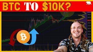 BItcoin $10k - Triangle Break? ( ARCANE BEAR )