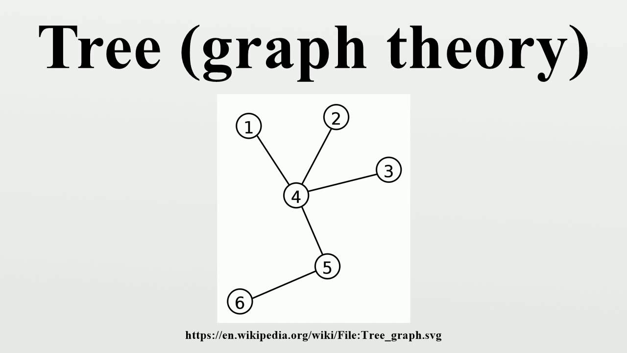 tree and graphs Tree-like structure in graphs and embedability to trees a dissertation submitted to kent state university in partial fulfillment of the requirements for the.