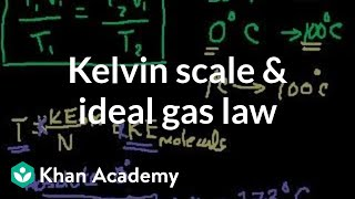 Thermodynamics part 3: Kelvin scale and Ideal gas law example | Physics | Khan Academy