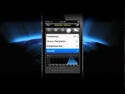 GPS Kit iPhone / Weather Station