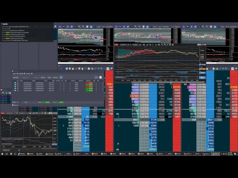 Live Futures Trading.  Bitcoin and Treasuries Futures. 2018-01-16