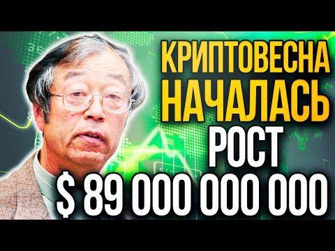 Цена Биткоин $9000 Почему? Запрет крипты в США, Китае, России. Bitcoin SV топ-8. BNB новый ATH
