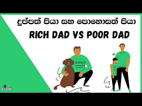 Sinhala Motivational Video, Why We Are Poor (2019-2020)